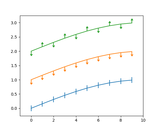 how to get length in python