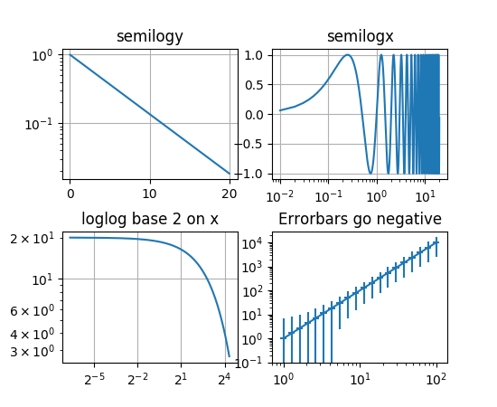 Screenshots — Matplotlib 2 0 2 documentation