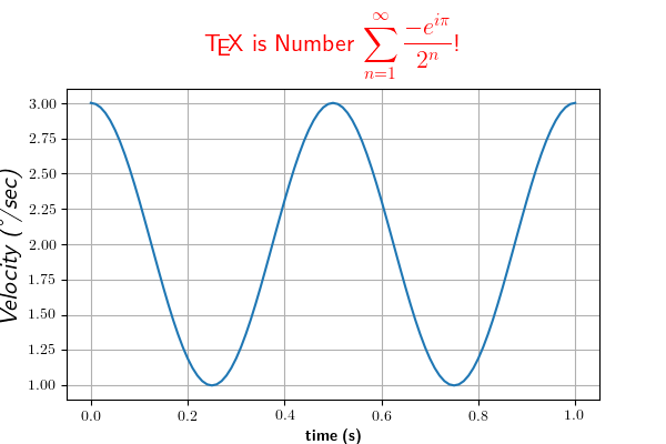 Text rendering with latex matplotlib 202 documentation usetex with unicode ccuart Gallery