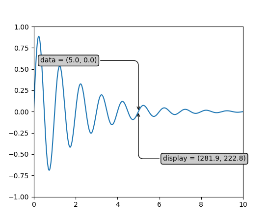 Transformations Tutorial — Matplotlib 2 0 2 documentation