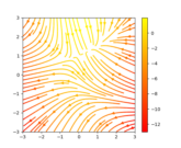 streamplot_demo_features