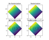 rasterization_demo