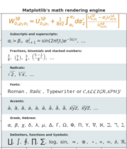 mathtext_examples
