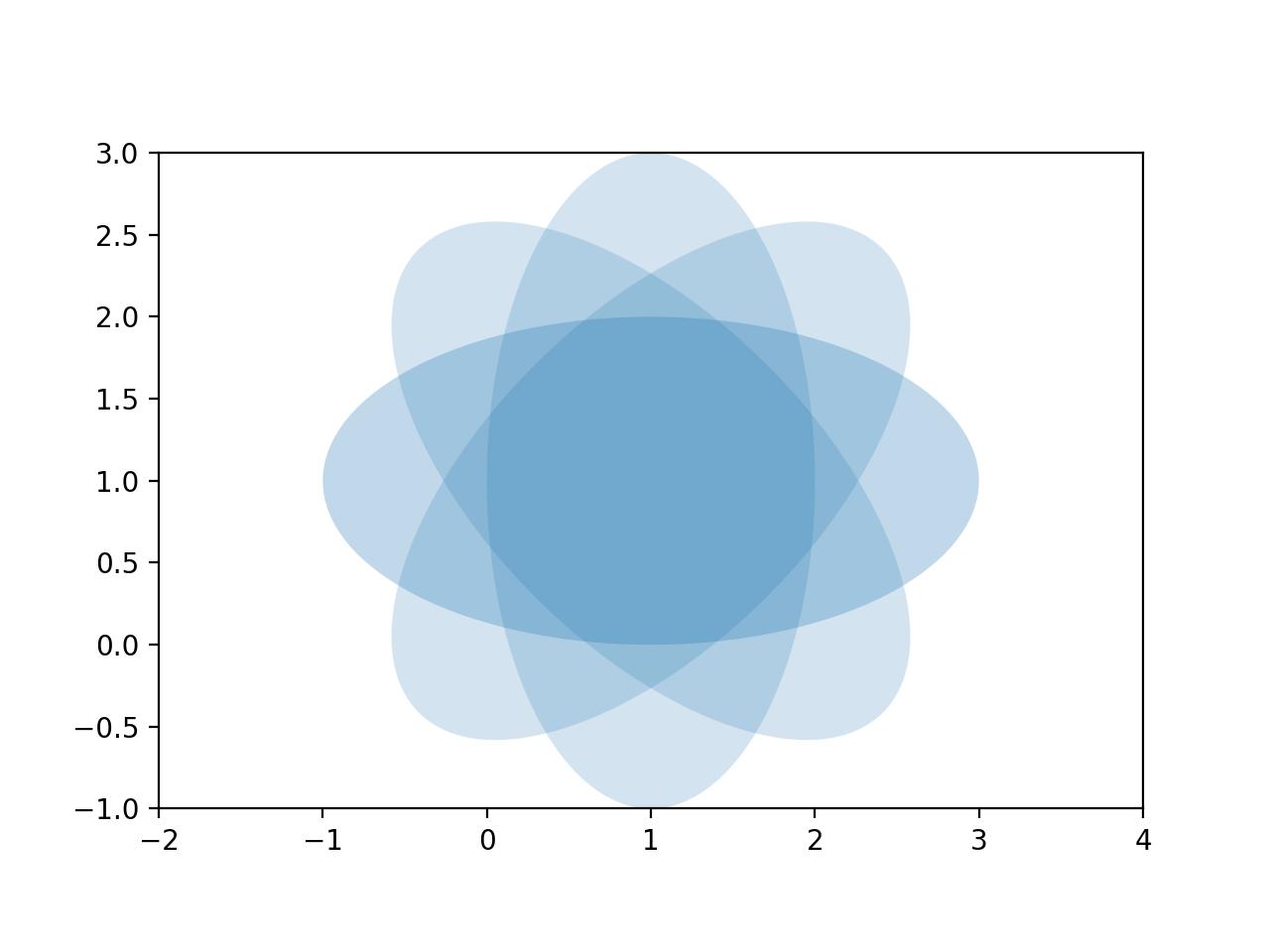 Plot Diagram Math Plot Math Function Wiring Diagrams • Techwomen.co